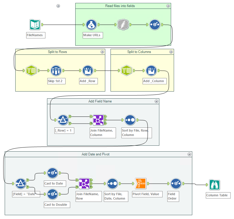 Getting Started with Alteryx (Part 3) … Reading CSVs   James