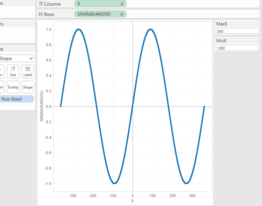 Turning Tableau into a Graphics Calculator, and oddness with