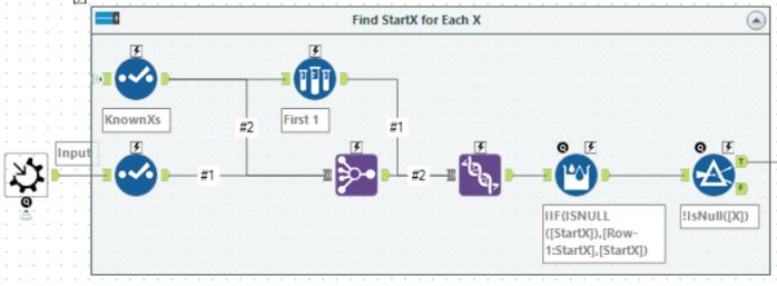 Find StartX