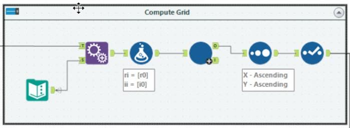 Compute Grid